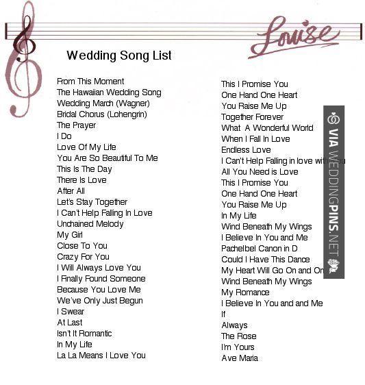 Top Wedding Reception Songs 2015