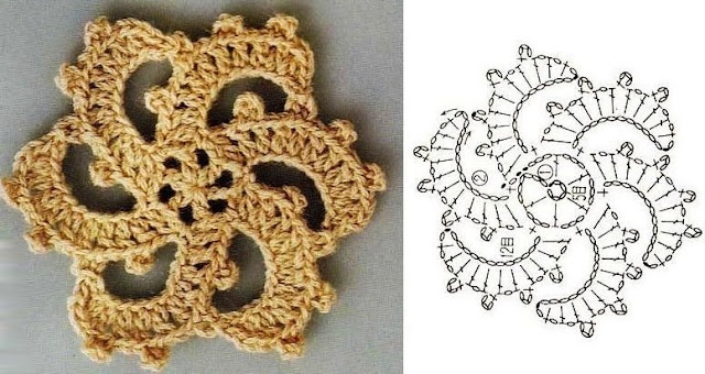 Spiral; and other patterns on blog site in crochet diagram; other language.