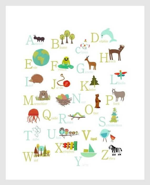 German Alphabet Poster