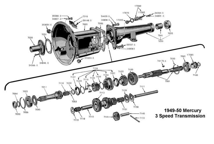 Pin on Transmissions/TransAxles