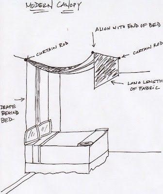 DIY Canopy.