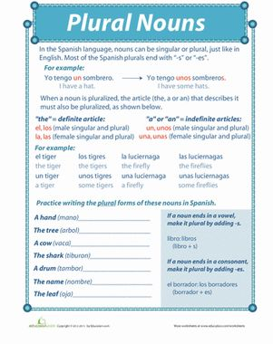 Fourth Grade Foreign Language Worksheets: Spanish Plural