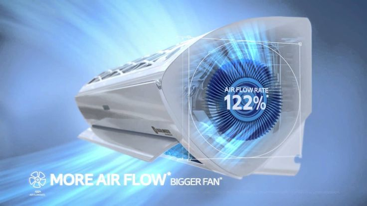 Samsung The Triangle Air Conditioner: Instantaneous Cooling , So You Can...
