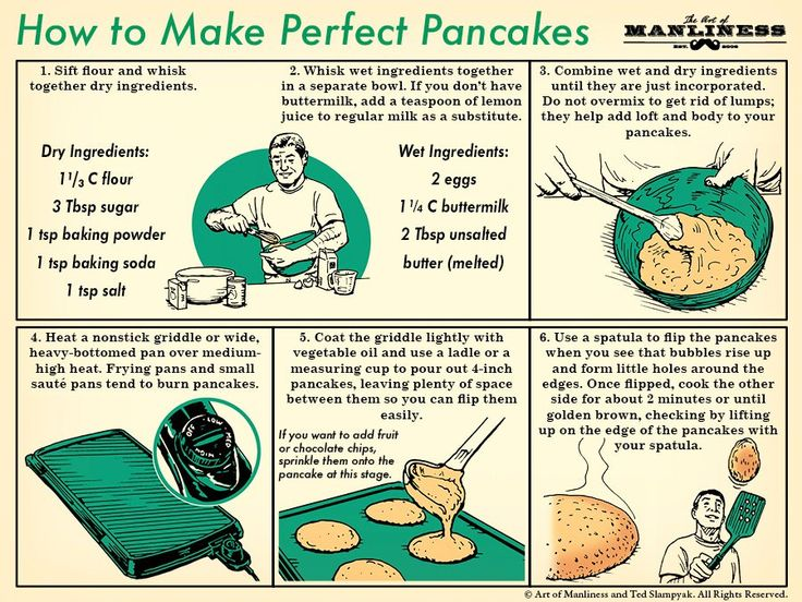 How to Make Perfect Pancakes: An Illustrated Guide