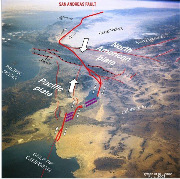 A Falha de San Andreas que corta o litoral da Califórnia de Sul a Norte onde se encontra com a Falha de Juan de Fuca e onde grandes cidades dos EUA se situam: San Francisco, San Diego e Los Angeles.