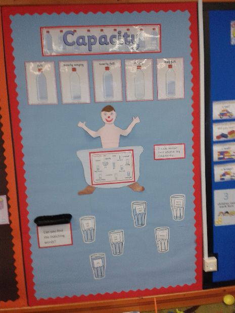 24 best bulletin boards images on Pinterest | School, DIY and ...