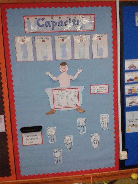 Capacity classroom display photo - Photo gallery - SparkleBox