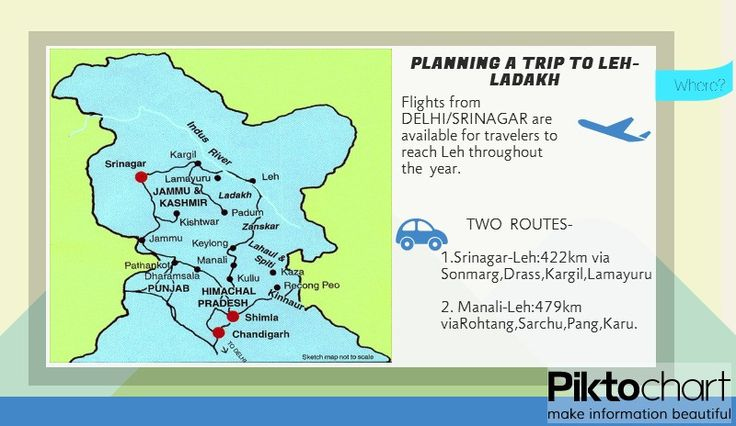 Travelling to Leh? remember the route