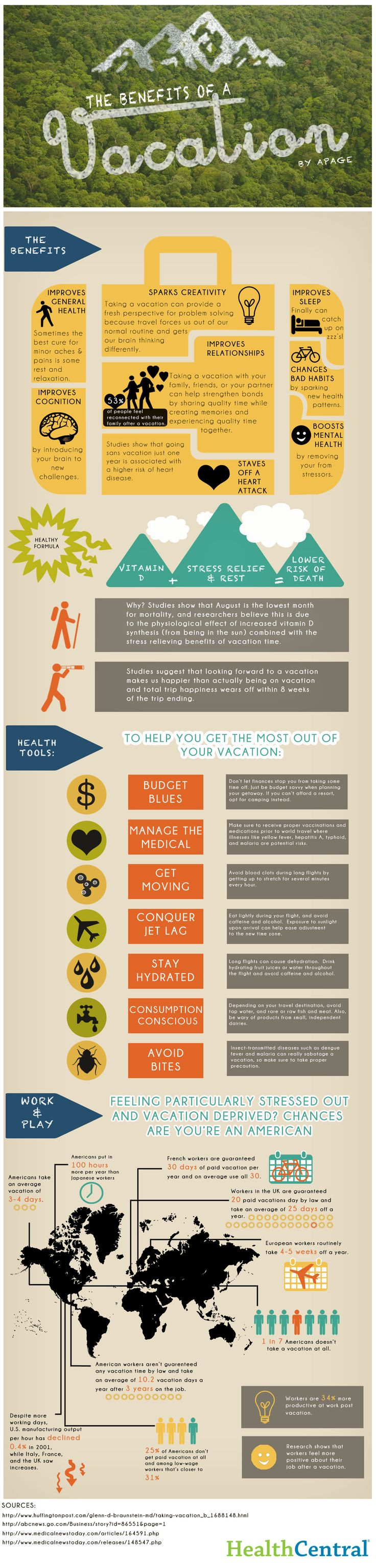 The Benefits of a Vacation @ Pinfographics