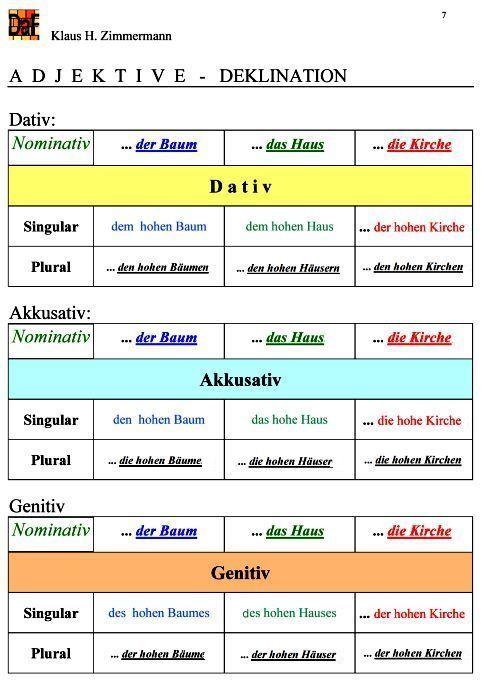 Deutsch als Fremdsprache DaF DaZ Grammatik - Adjetive