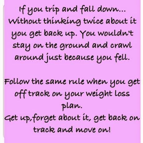 Weight Watcher Girl: Something to think about... getting back on track... and…