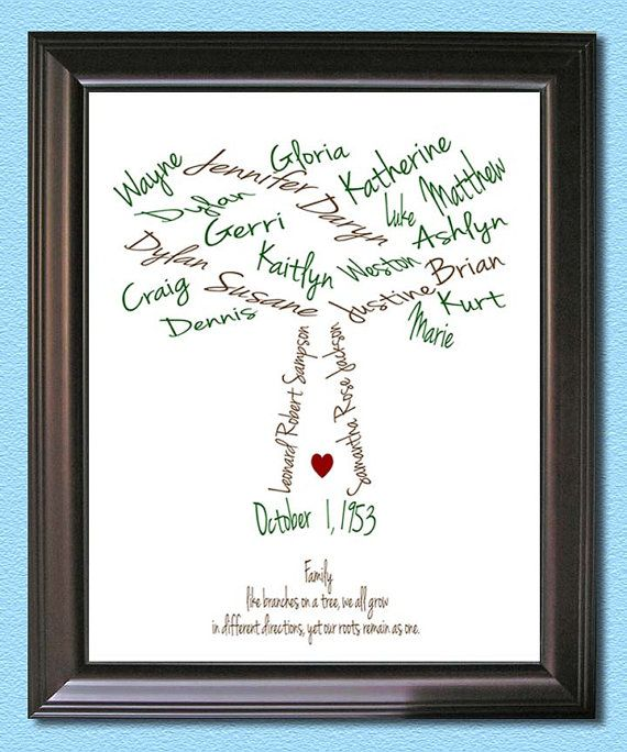 Custom Family Tree Art Print 8x10 by ACustomDesign on Etsy, $18.50