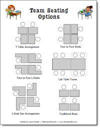 Cooperative Learning Seating Options from Laura Candler