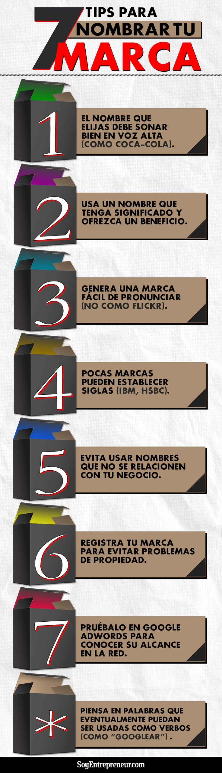 7 CONSEJOS PARA NOMBRAR TU MARCA #INFOGRAFIA #INFOGRAPHIC #MARKETING