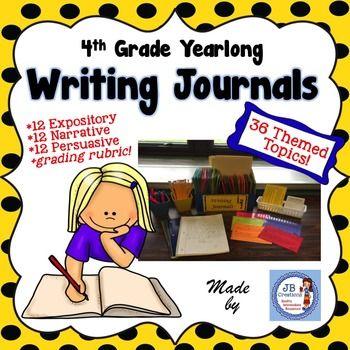 essay topics interesting