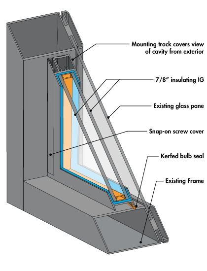 Insulated Glazing Storefront System : Best old world images on pinterest home ideas