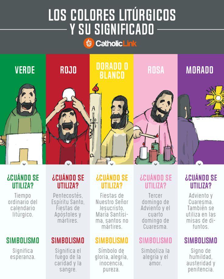 Frases, memes, infografías y demás recursos gráficos para el apostolado.