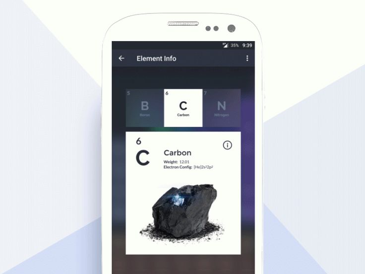 42 best material design images on pinterest material design isotope periodic table android user interface by anders bjarnle urtaz Image collections