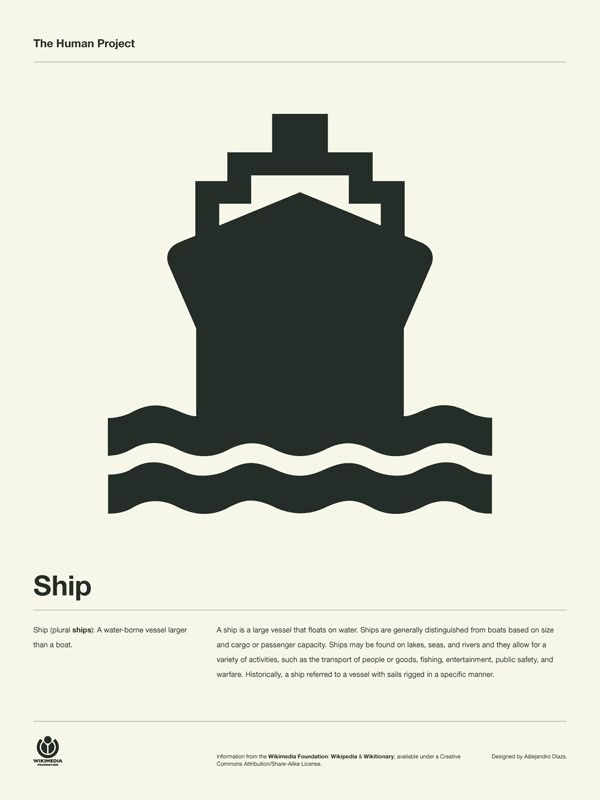 The Human Project Poster (Ship)