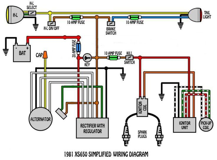 wire diagram 79 xs750 triple trusted wiring diagram wiring diagrams for yamaha xs750 81 xs850 wiring diagram enthusiast wiring diagrams \\u2022 wire diagram 79 xs750 triple