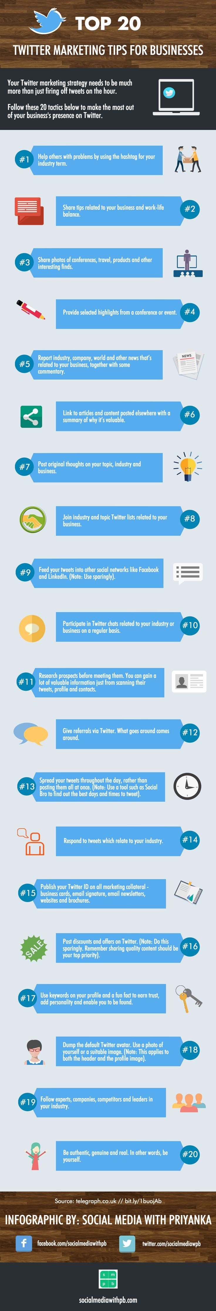 (Infographie) Twitter : 20 astuces pour les entreprises
