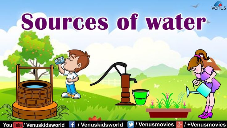 Sources Of Water Water Is Life Water Sources Water