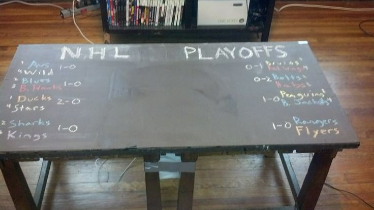 Playoff Bracket Coffee Table [from r/hockey]