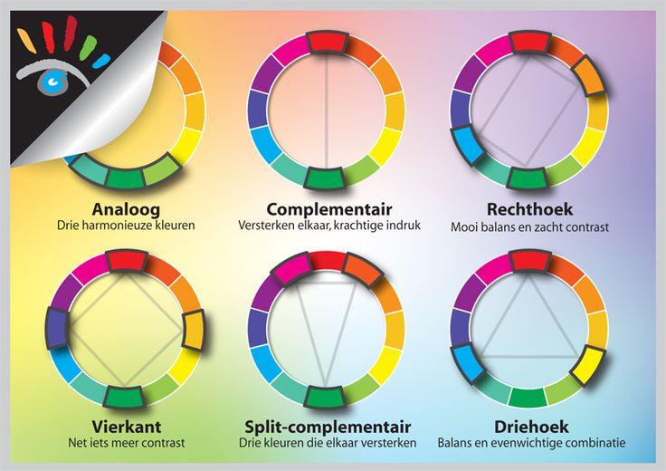 De kleurencirkel. De kleurencirkel is gebaseerd op de drie primaire kleuren: cyaan, magenta en geel. Door vermenging van de primaire kleuren, uit secundaire kleuren en tertiaire kleuren uit de kleurencirkel, kan men deze kleuren onderling te mengen, eventueel met zwart en wit, alle kleuren samen te stellen. De kleurencirkel en de regenboog  Toevallig is het dus niet dat ze elkaar opvolgen in de regenboog.   Rood, oranje, geel, groen, blauw, indigo, en violet (roggbiv)…