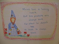 Waldorf ~ 1st grade ~ Math ~ Four Processes ~ Gnome Minus ~ main lesson book