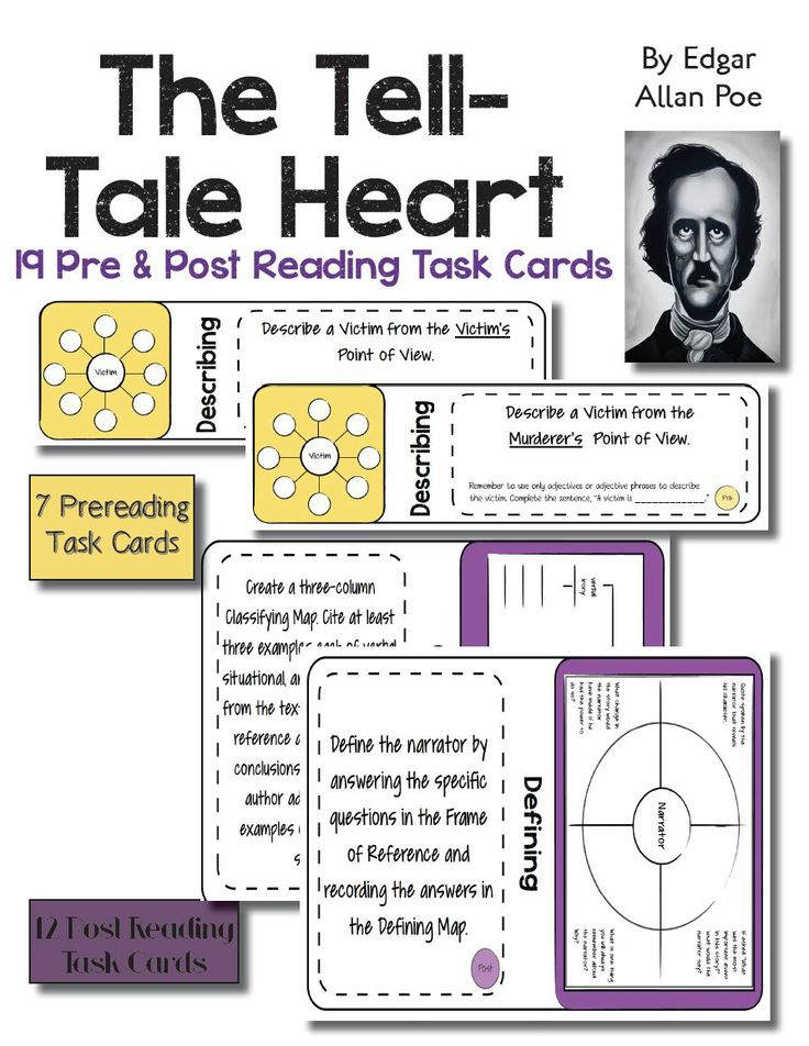 essay plot tell tale heart The tell tale heart is a short story by edgar allan poe, the narrator remains nameless and sexless in the story he or she takes care of an old man with whom the relationship is unclear he or she takes care of an old man with whom the relationship is unclear.