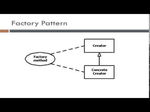 Structural Design Patterns by Quontra SolutionsTailor Made Course Curriculum: We make our course curriculum market oriented. This helps you in learning what helps you place in the industry as soon as possible.  Email Id : info@quontrasolutions.co.uk Website: http://www.quontrasolutions.co.uk