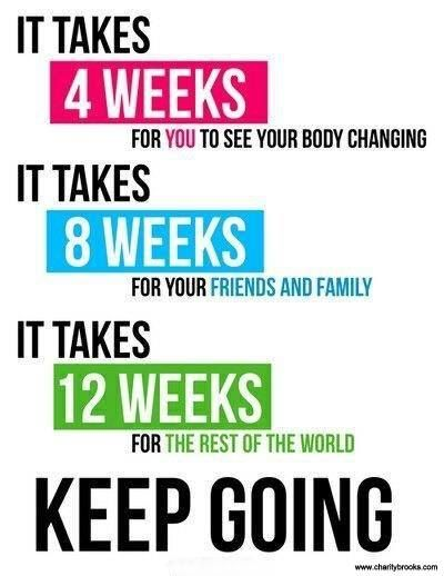 It takes A LOT longrr if you're a bigger person, so give yourself time and make lifestyle changes, not a diet or resolution. It won't be days or even weeks, it will take months. Be proud of you and do it for yourself! That's the only way you'll be successful!!!