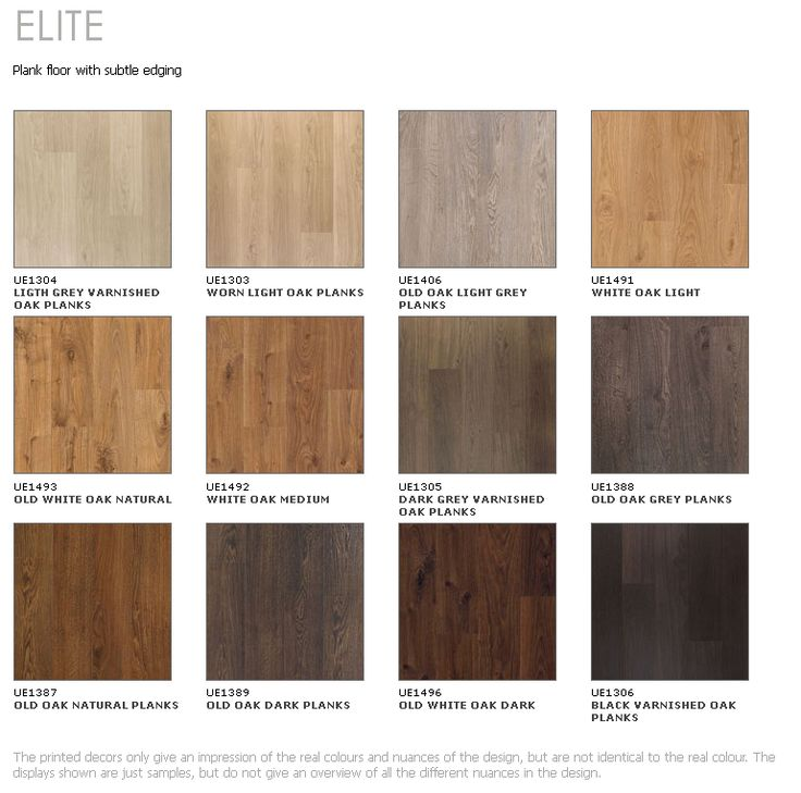 Elite Laminate Flooring