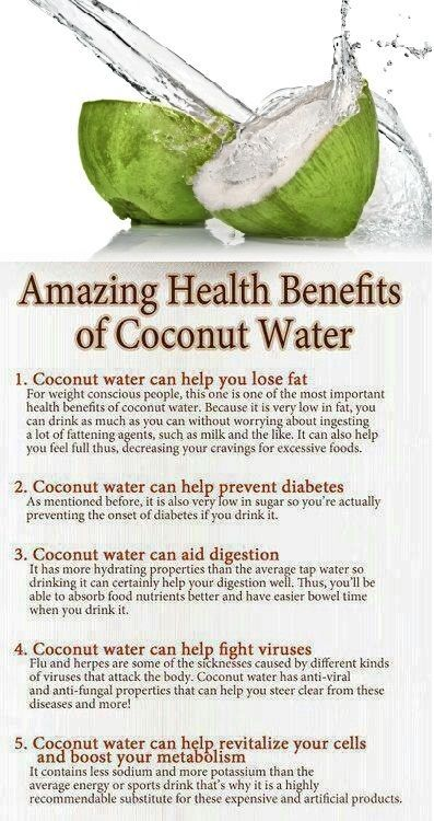 19 Unique Benefits Of Drinking Coconut Water