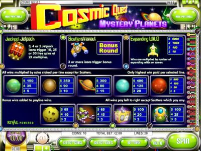 The Cosmic Quest: Mystery Planets slot game is the sequel to the first online slot game Cosmic Quest: Mission Control. The first version was such a hit Rival Gaming released a second version that players seem to love to play for real money online.  This game does not feature a progressive jackpot to win but has a 5,000-fixed coin jackpot plus cool features and many other ways to win. Some of the great features the mobile casino slot game has the Jackpot Jet jack, Scatterstronauts plus the…