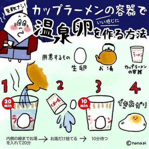 カップラーメンの容器で保温して温泉卵をつくる方法。失敗ナシでいい感じの温玉具合になる時間数を 編み出したので置いておきますね。冷蔵庫から出したての卵だと急激な温度変化で殻が割れやすいらしいので常温卵でやって欲しい。