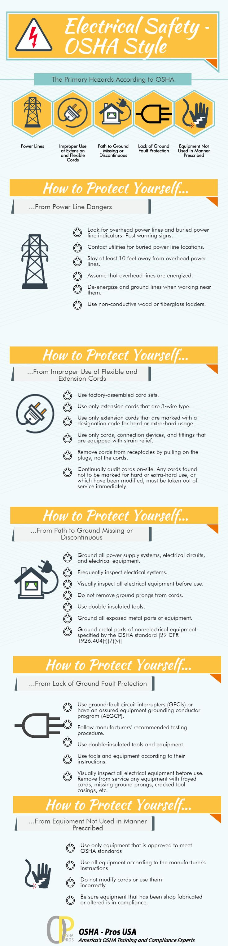 17 best images about health safety construction osha identifies 5 major electrical safety hazards out what they are and how to avoid them our safety training infographic osha pros