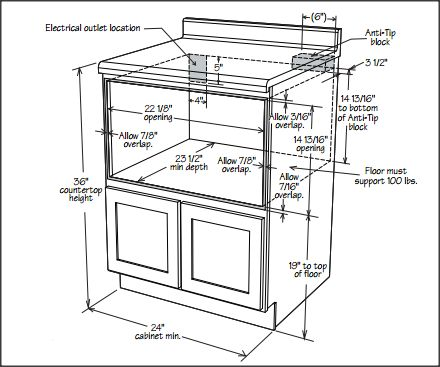 best 25 microwave drawer ideas only on pinterest purple