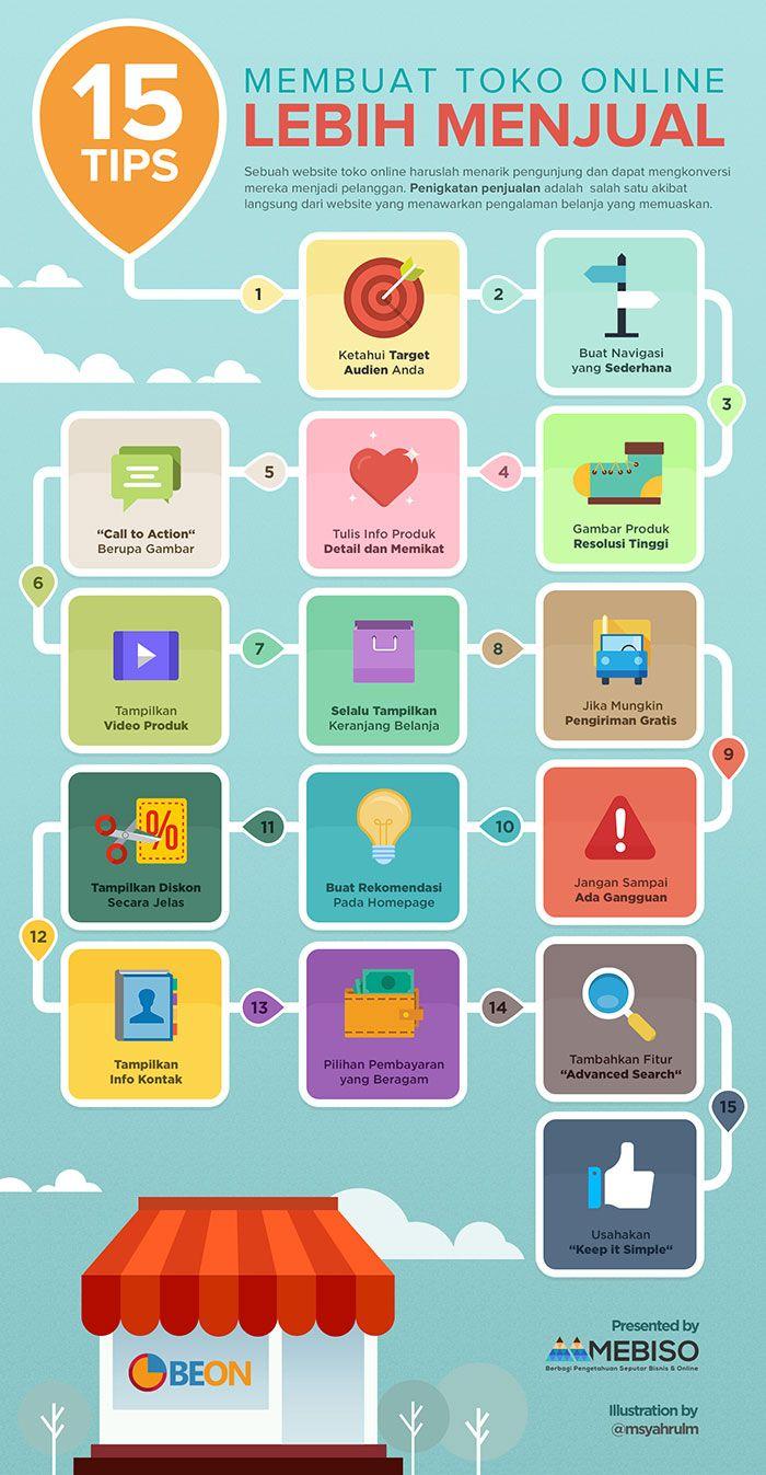 [Infografis] 15 Tips Membuat Toko Online Lebih Menjual