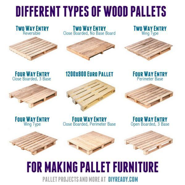 What size pallet do you need for DIY Crafts and Furniture? Check out this guide on the Different Types of Pallets by DIY Ready