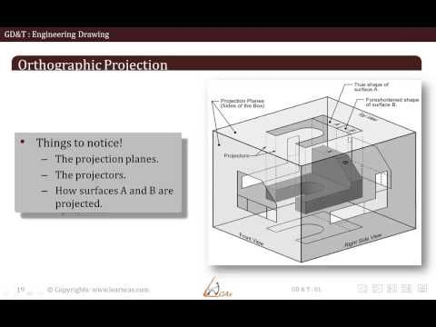 17 best gdt images on pinterest gd geometric tolerancing and arizona introduction to geometric dimensioning tolerance course engineering drawing youtube fandeluxe Image collections
