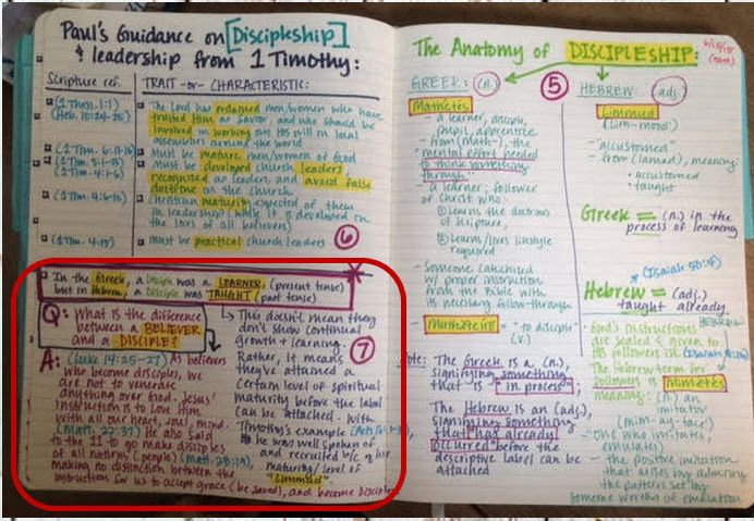 Verse-Mapping 101: Steps to Study the Bible Like Never Before