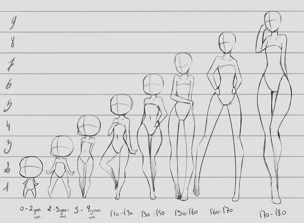 how to draw anime style bodies