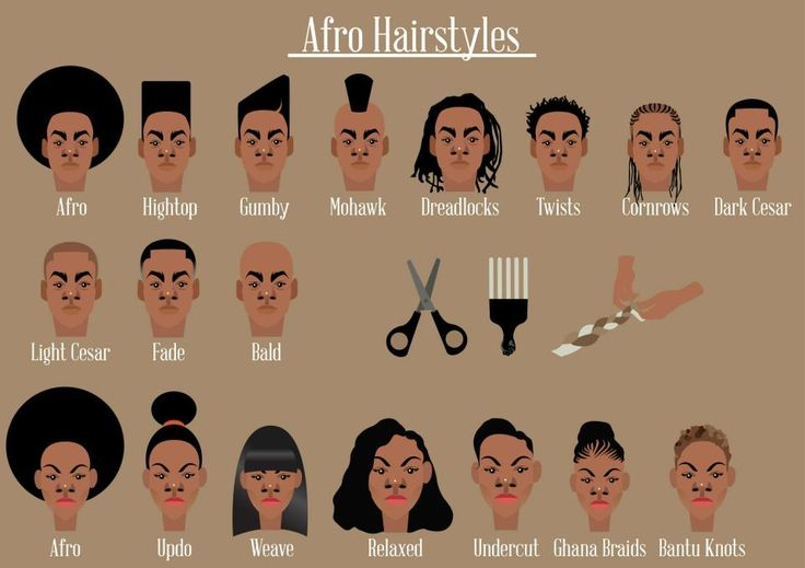 Black Boy Hairstyles Names: Trying To Illustrate Every Afro Hairstyle