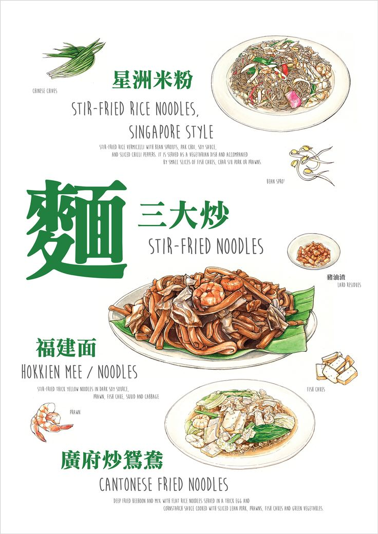 Behance :   Kuala Lumpur style different types of stir-fried noodles  / Hand drawn by Ong Siew Guet