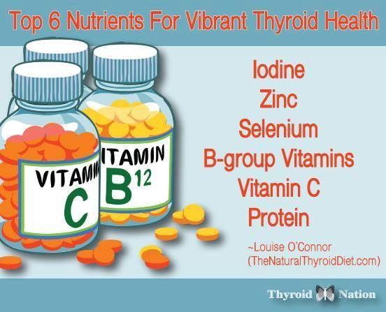 Top 6 Nutrients for Thyroid Health