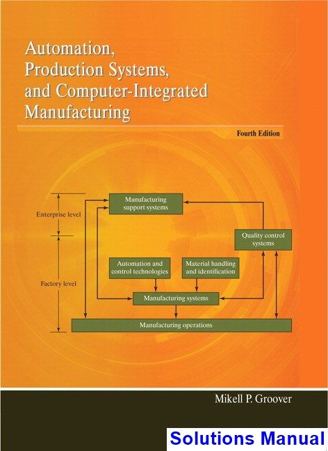 8 best fluid mechanics images on pinterest automation production systems and computer integrated manufacturing 4th edition groover solutions manual test bank fandeluxe Image collections