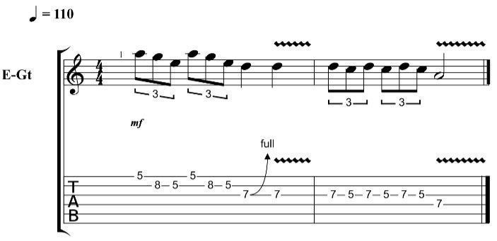 How To Use Guitar Scale Sequences To Create Licks And Riffs
