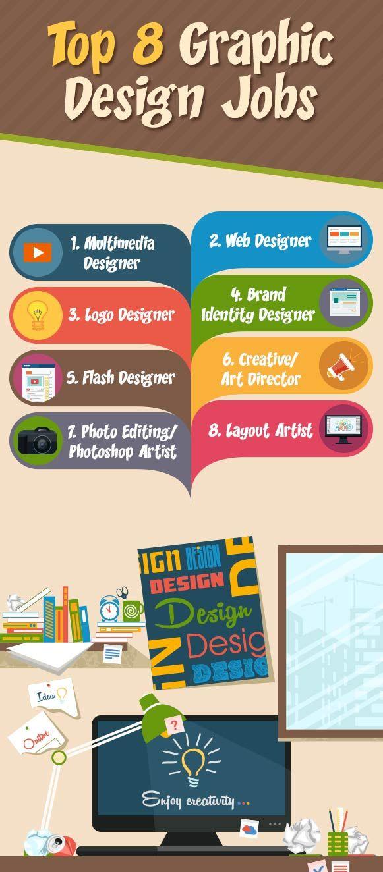 Top 8 Graphic Design Jobs 1 Graphic Design Jobs Graphic Design Careers Online Graphic Design