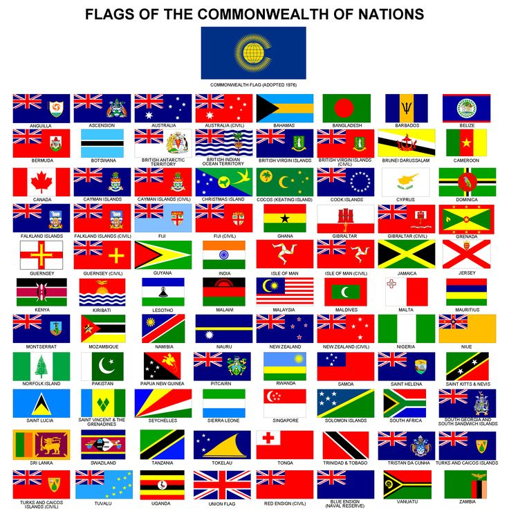 flags of the commonwealth of nations anglophile long live the uk pinterest commonwealth. Black Bedroom Furniture Sets. Home Design Ideas